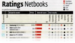 consumerreportsnetbooktable